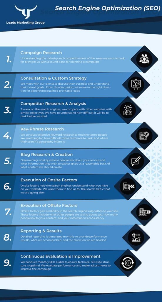 SEO Strategy Guide